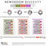 newsroom-diversity-high-res