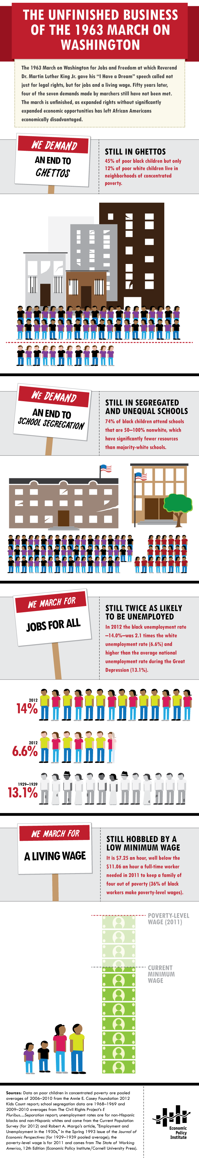 Structural Racism Infographic-final